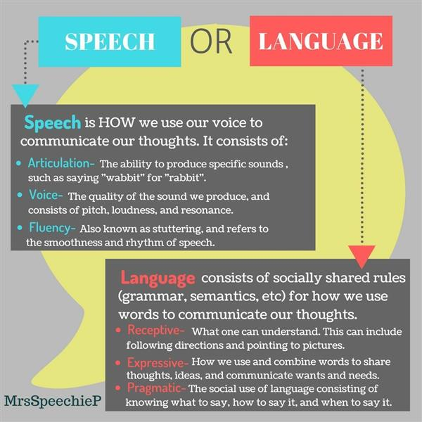 SPEECH OR LANGUAGE